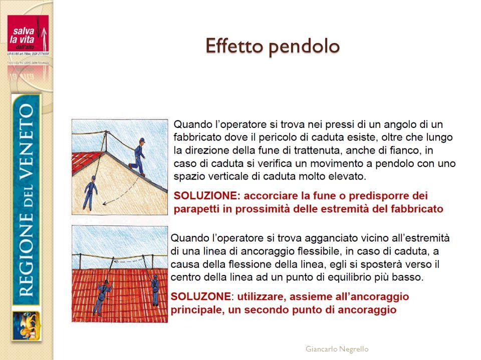 Giancarlo Negrello Effetto pendolo