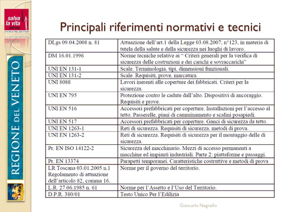 Giancarlo Negrello Principali riferimenti normativi e tecnici