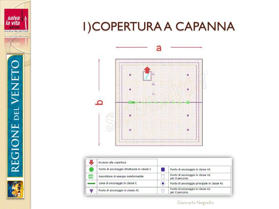 Giancarlo Negrello 1)COPERTURA A CAPANNA