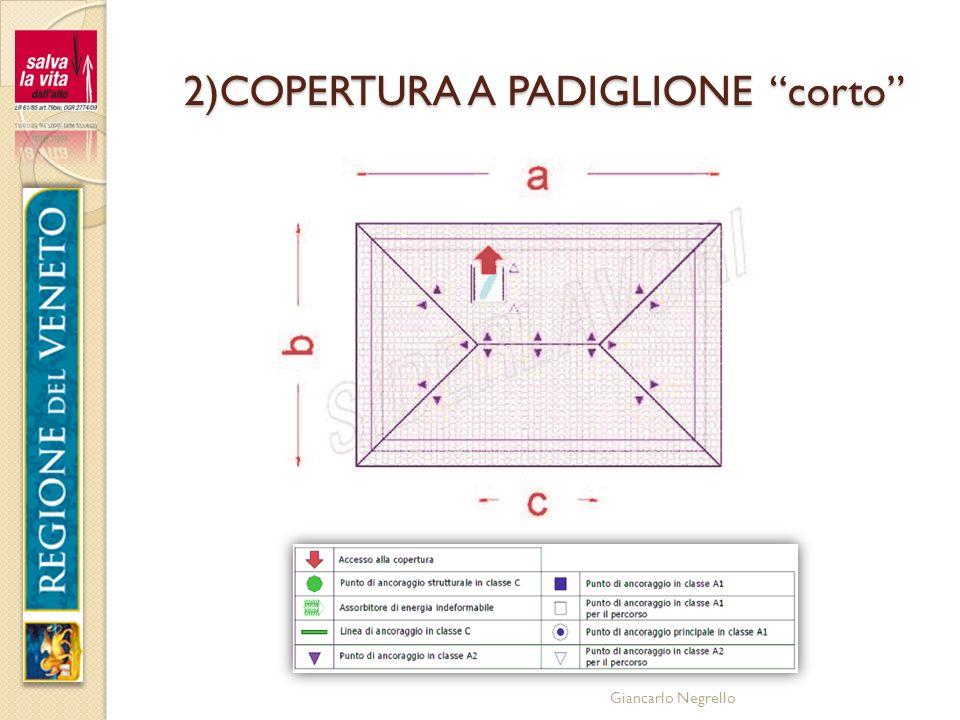 Giancarlo Negrello 2)COPERTURA A PADIGLIONE corto