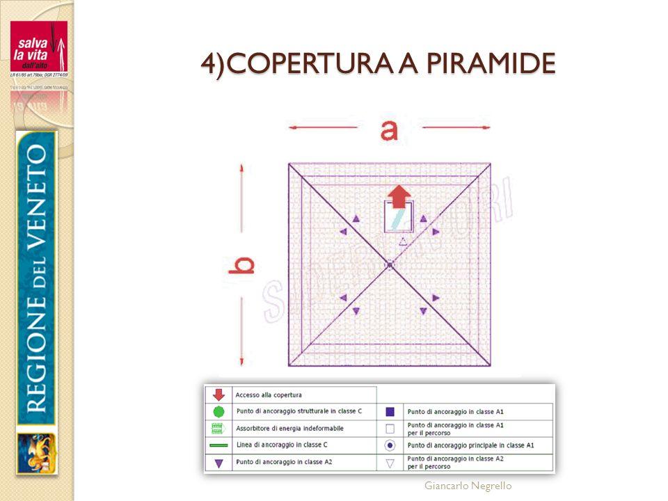 Giancarlo Negrello 4)COPERTURA A PIRAMIDE