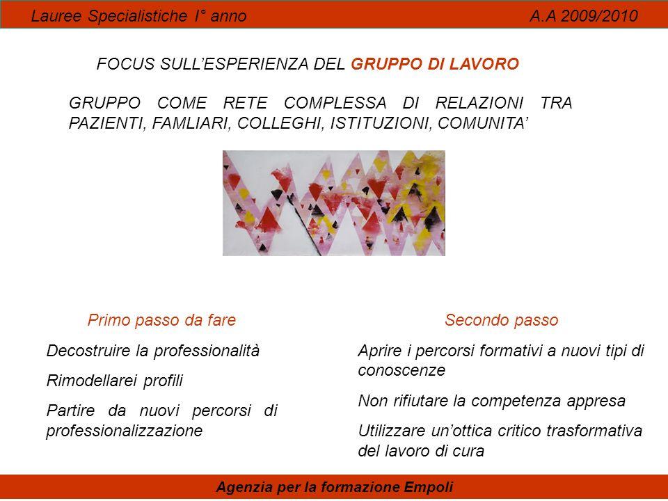 Lauree Specialistiche I° anno A.A 2009/2010 Agenzia per la formazione Empoli GRUPPO COME RETE COMPLESSA DI RELAZIONI TRA PAZIENTI, FAMLIARI, COLLEGHI,