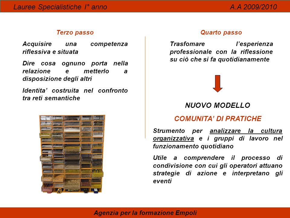 Lauree Specialistiche I° anno A.A 2009/2010 Agenzia per la formazione Empoli Terzo passo Acquisire una competenza riflessiva e situata Dire cosa ognun