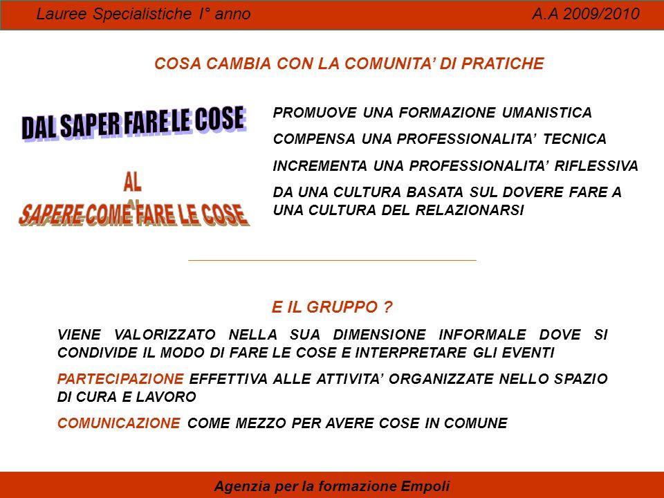 Lauree Specialistiche I° anno A.A 2009/2010 Agenzia per la formazione Empoli COSA CAMBIA CON LA COMUNITA DI PRATICHE PROMUOVE UNA FORMAZIONE UMANISTIC