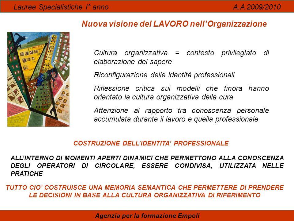 Lauree Specialistiche I° anno A.A 2009/2010 Agenzia per la formazione Empoli Nuova visione del LAVORO nellOrganizzazione Cultura organizzativa = conte