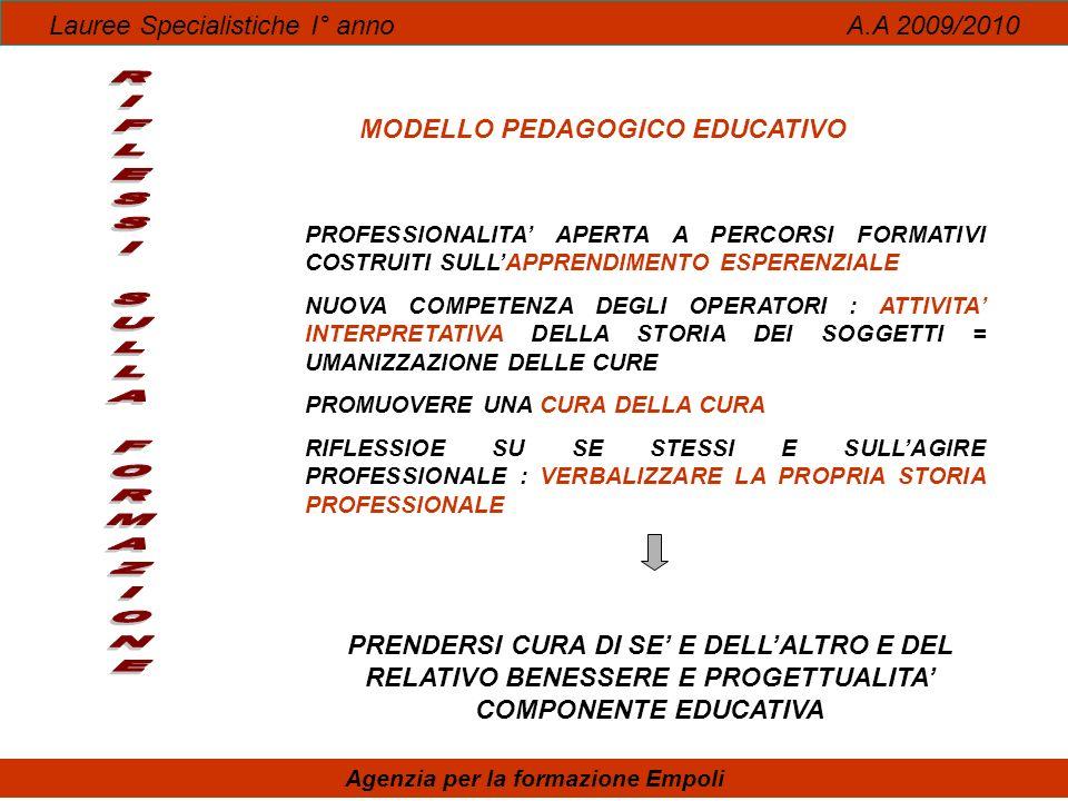 Lauree Specialistiche I° anno A.A 2009/2010 Agenzia per la formazione Empoli DONNE E CURA MODELLO PEDAGOGICO EDUCATIVO PROFESSIONALITA APERTA A PERCOR
