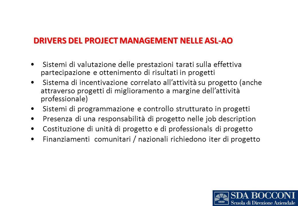 DRIVERS DEL PROJECT MANAGEMENT NELLE ASL-AO Sistemi di valutazione delle prestazioni tarati sulla effettiva partecipazione e ottenimento di risultati