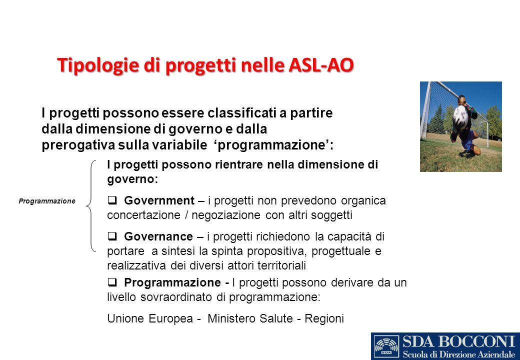 Tipologie di progetti nelle ASL-AO I progetti possono essere classificati a partire dalla dimensione di governo e dalla prerogativa sulla variabile pr