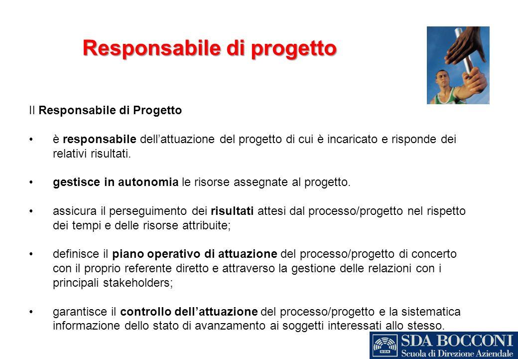 Il Responsabile di Progetto è responsabile dellattuazione del progetto di cui è incaricato e risponde dei relativi risultati. gestisce in autonomia le