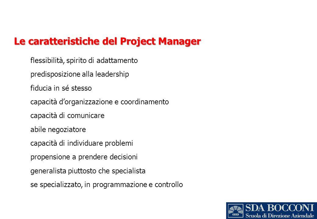 Le caratteristiche del Project Manager flessibilità, spirito di adattamento predisposizione alla leadership fiducia in sé stesso capacità dorganizzazi