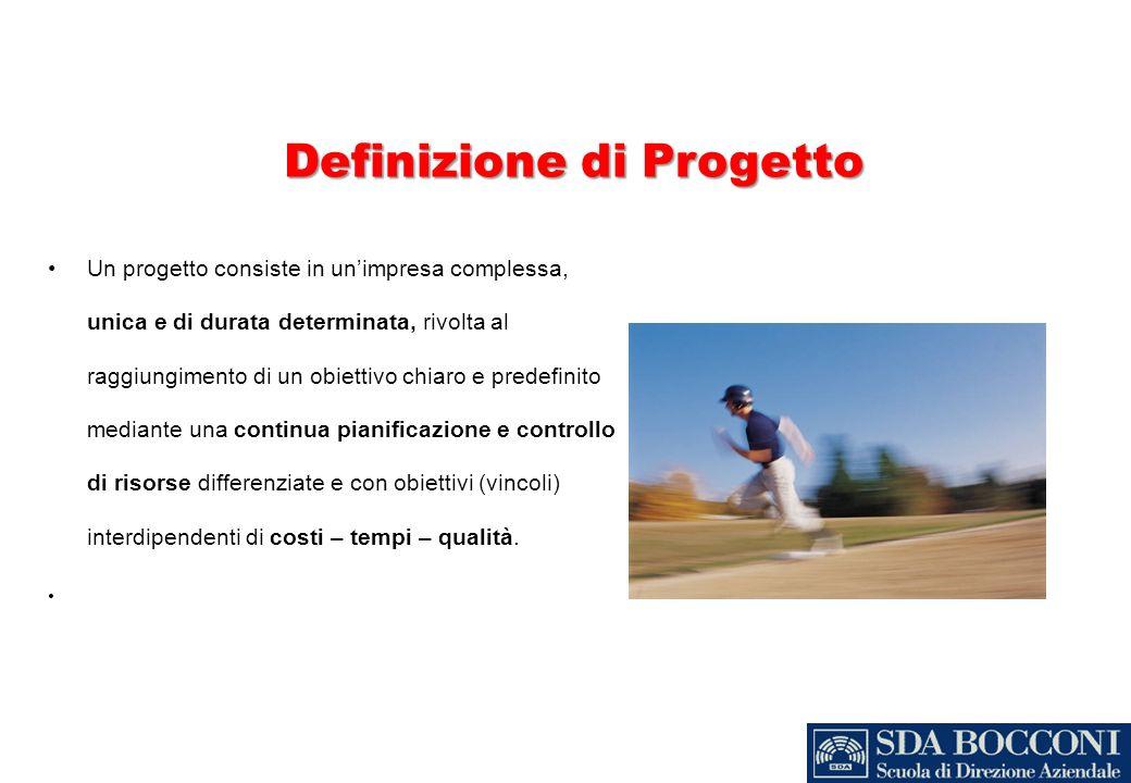Definizione di Progetto Un progetto consiste in unimpresa complessa, unica e di durata determinata, rivolta al raggiungimento di un obiettivo chiaro e