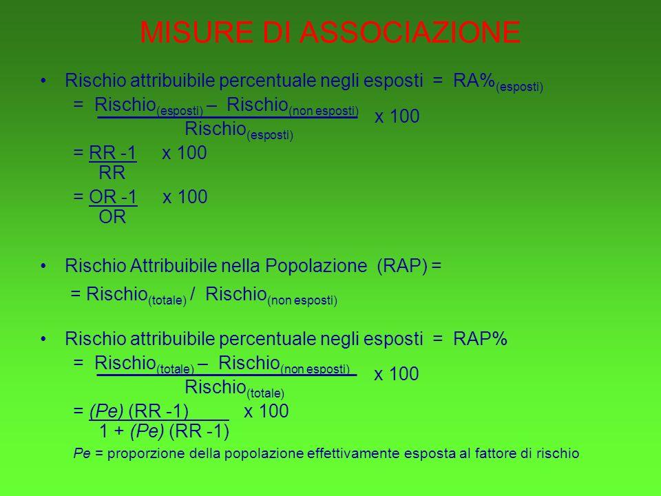 MISURE DI ASSOCIAZIONE Rischio attribuibile percentuale negli esposti = RA% (esposti) = Rischio (esposti) – Rischio (non esposti) Rischio (esposti) = RR -1 x 100 RR = OR -1 x 100 OR Rischio Attribuibile nella Popolazione (RAP) = = Rischio (totale) / Rischio (non esposti) Rischio attribuibile percentuale negli esposti = RAP% = Rischio (totale) – Rischio (non esposti) Rischio (totale) = (Pe) (RR -1) x 100 1 + (Pe) (RR -1) Pe = proporzione della popolazione effettivamente esposta al fattore di rischio x 100