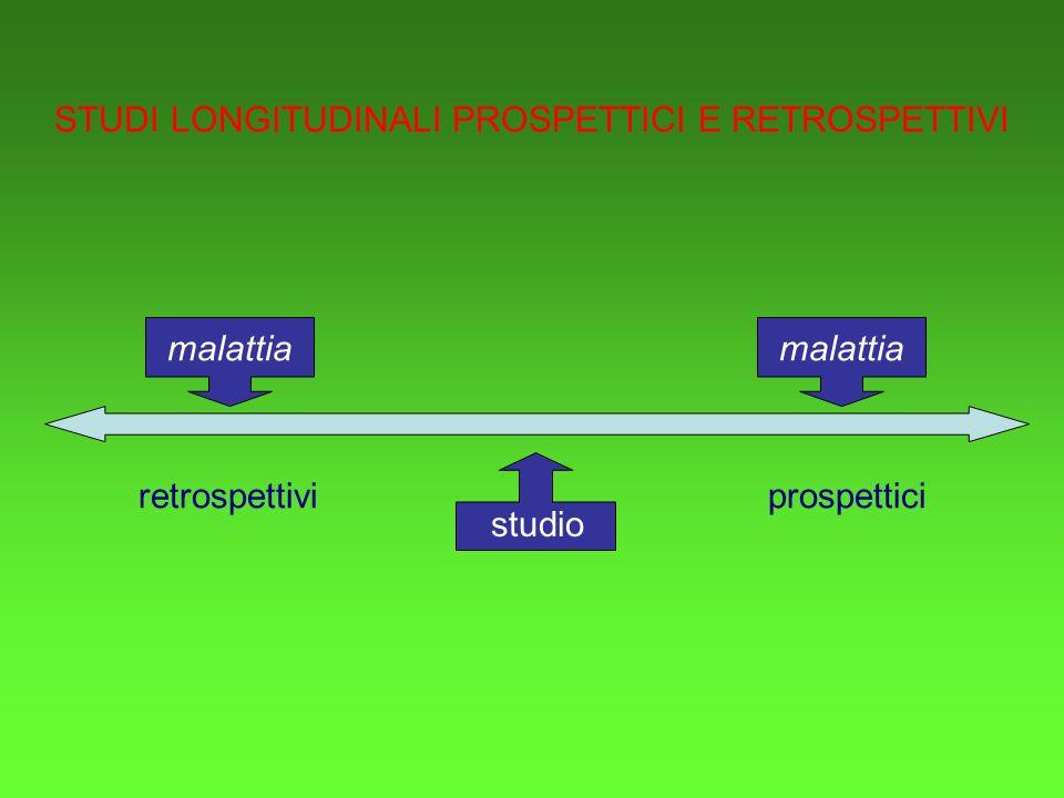 STUDI LONGITUDINALI PROSPETTICI E RETROSPETTIVI studio malattia retrospettiviprospettici