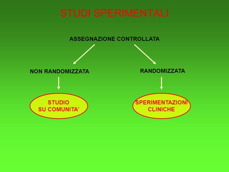 STUDI SPERIMENTALI ASSEGNAZIONE CONTROLLATA STUDIO SU COMUNITA SPERIMENTAZIONI CLINICHE NON RANDOMIZZATA RANDOMIZZATA