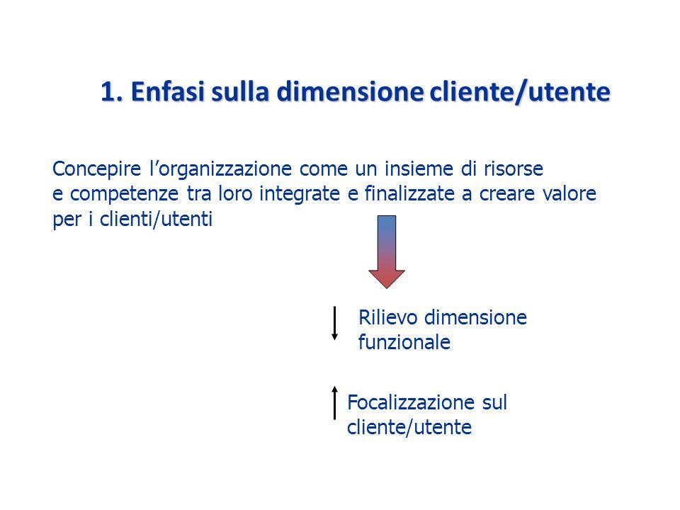 1. Enfasi sulla dimensione cliente/utente 1.