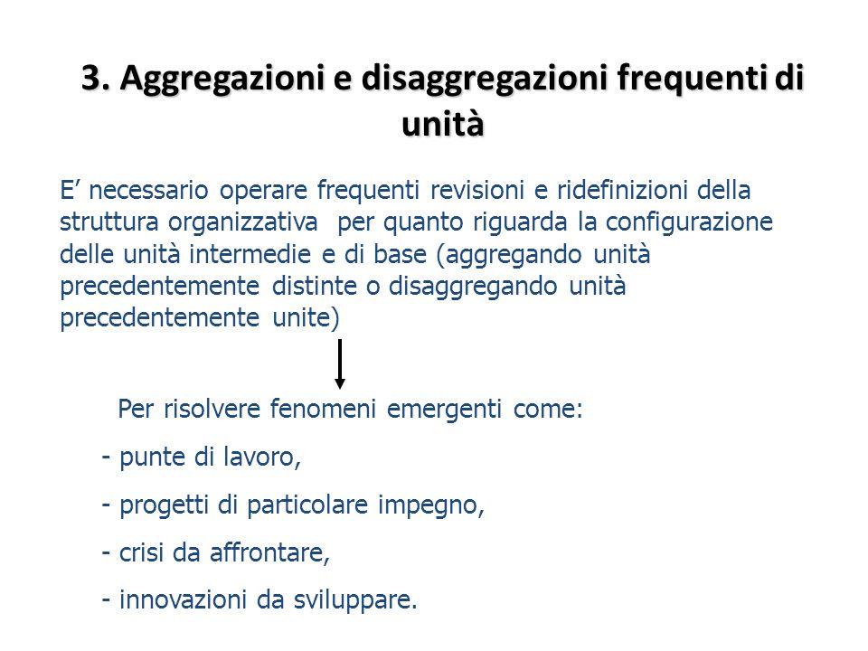 3. Aggregazioni e disaggregazioni frequenti di unità E necessario operare frequenti revisioni e ridefinizioni della struttura organizzativa per quanto