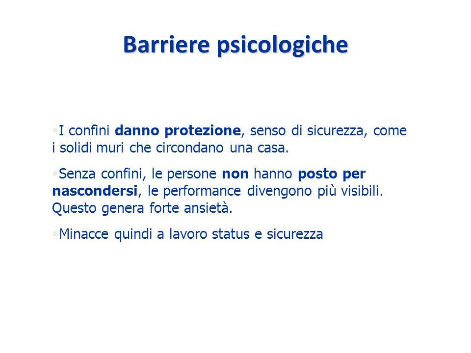 Barriere psicologiche §I confini danno protezione, senso di sicurezza, come i solidi muri che circondano una casa.