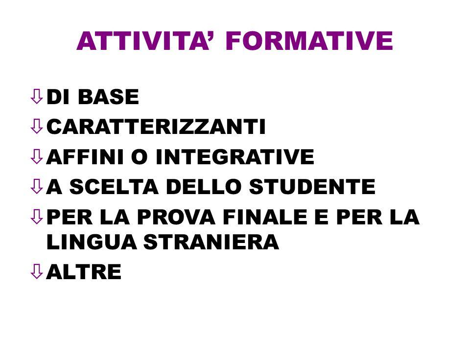 Numerazione e denominazione delle classi laurea D.MURST 2/4/01