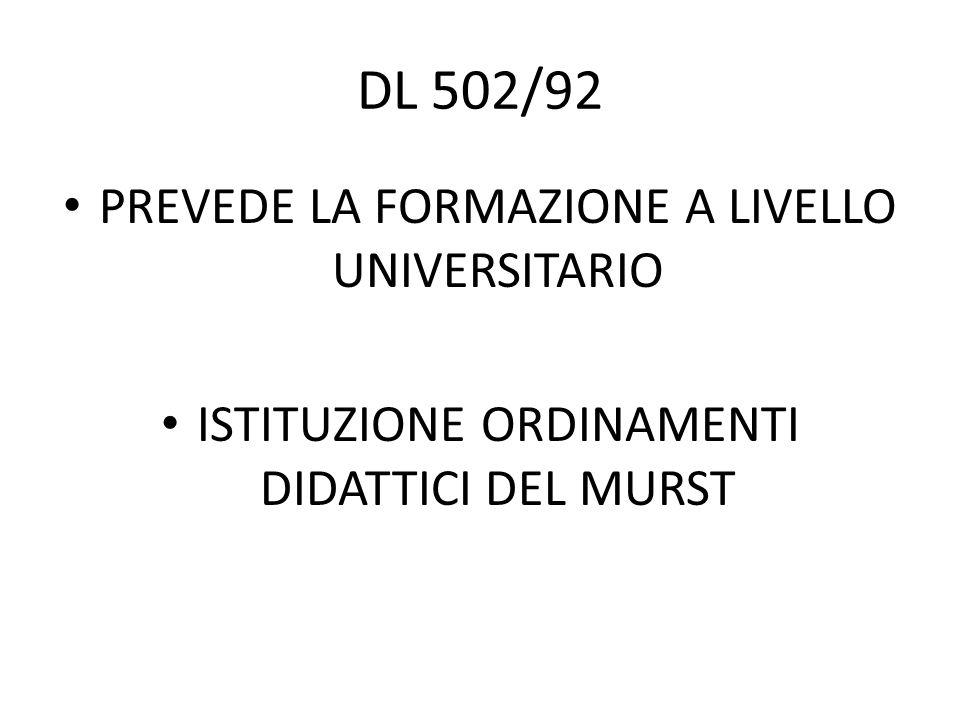 DL 502/92 PREVEDE LA FORMAZIONE A LIVELLO UNIVERSITARIO ISTITUZIONE ORDINAMENTI DIDATTICI DEL MURST