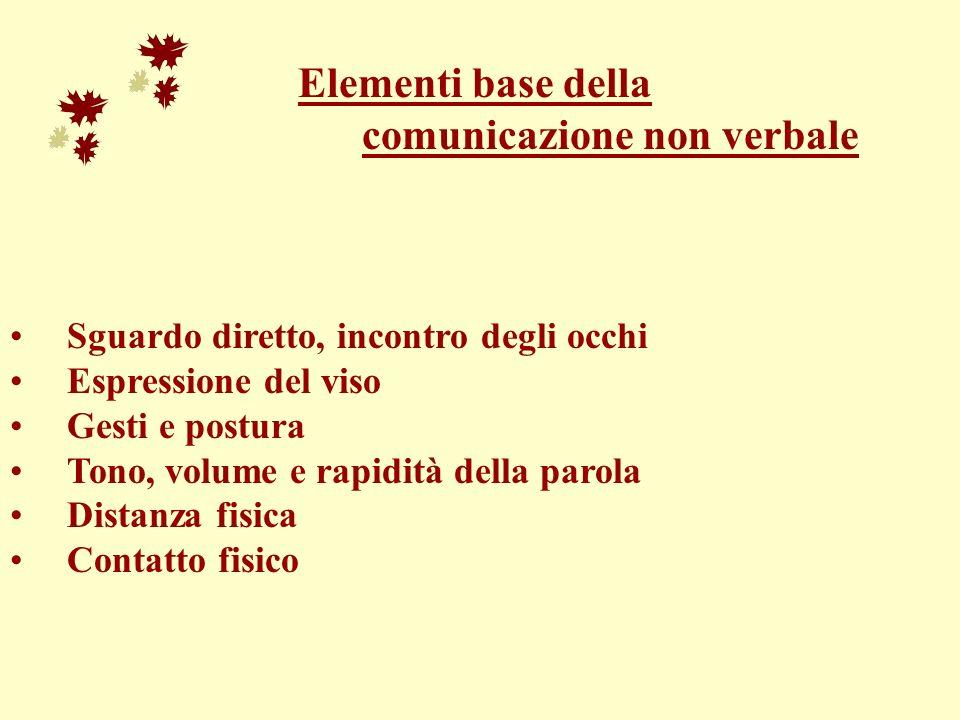 Elementi base della comunicazione non verbale Sguardo diretto, incontro degli occhi Espressione del viso Gesti e postura Tono, volume e rapidità della