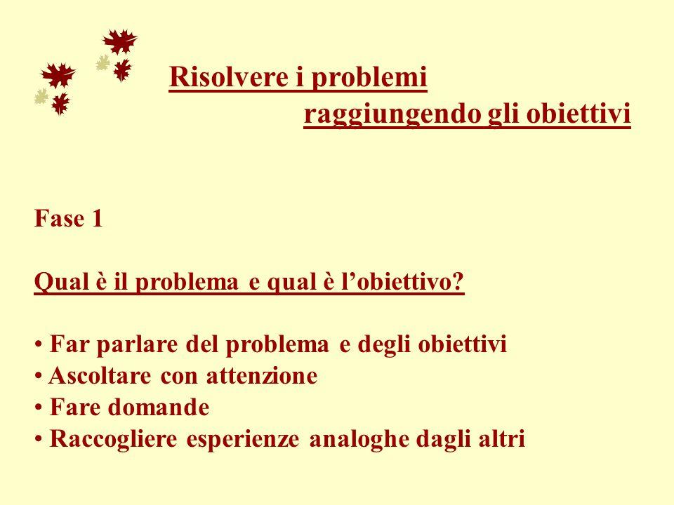 Risolvere i problemi raggiungendo gli obiettivi Fase 1 Qual è il problema e qual è lobiettivo? Far parlare del problema e degli obiettivi Ascoltare co