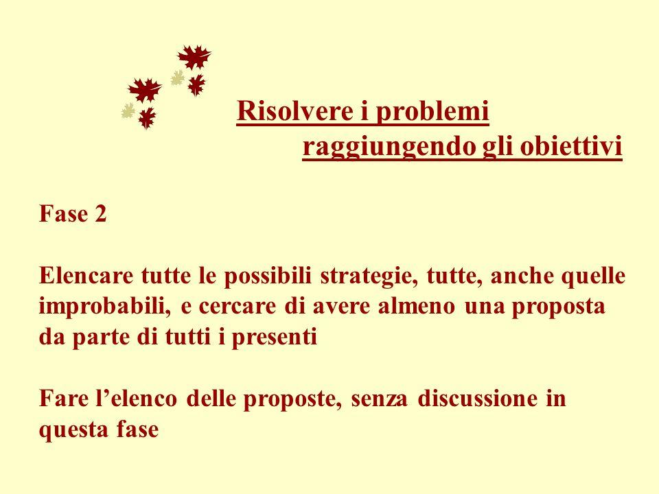 Risolvere i problemi raggiungendo gli obiettivi Fase 2 Elencare tutte le possibili strategie, tutte, anche quelle improbabili, e cercare di avere alme