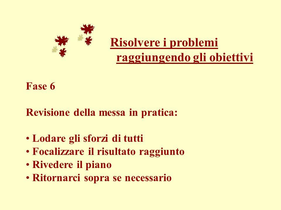 Risolvere i problemi raggiungendo gli obiettivi Fase 6 Revisione della messa in pratica: Lodare gli sforzi di tutti Focalizzare il risultato raggiunto