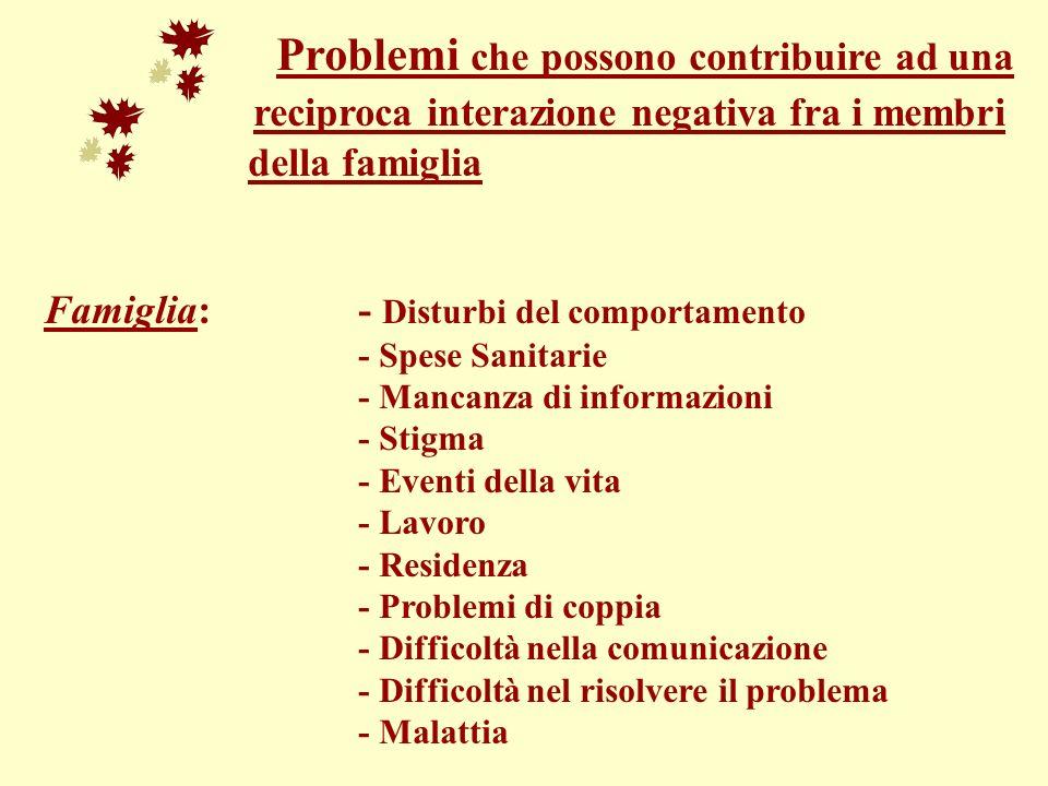 Problemi che possono contribuire ad una reciproca interazione negativa fra i membri della famiglia Famiglia:- Disturbi del comportamento - Spese Sanit