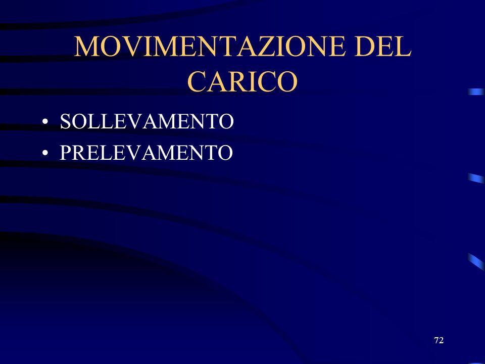 72 MOVIMENTAZIONE DEL CARICO SOLLEVAMENTO PRELEVAMENTO