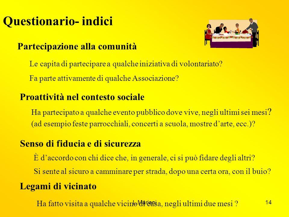 L.Mariani14 Questionario- indici Proattività nel contesto sociale Senso di fiducia e di sicurezza Legami di vicinato Partecipazione alla comunità Le c
