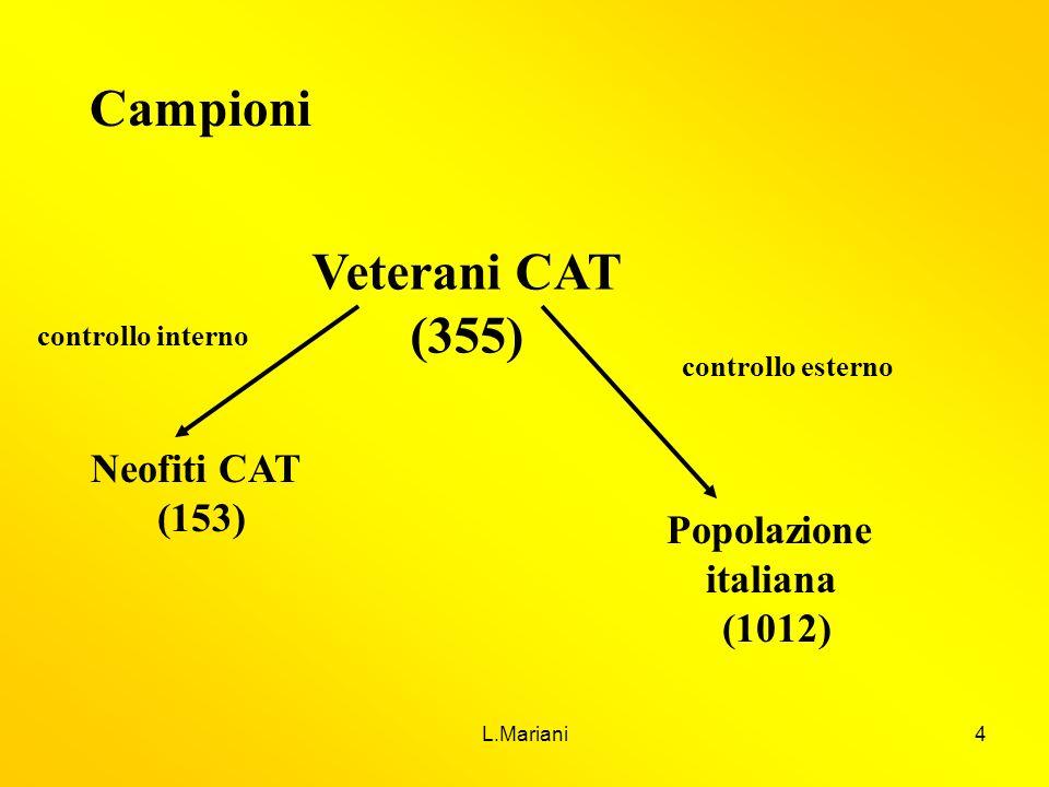 L.Mariani25 Bibliografia di riferimento ANDREOTTI A., BARBIERI P.