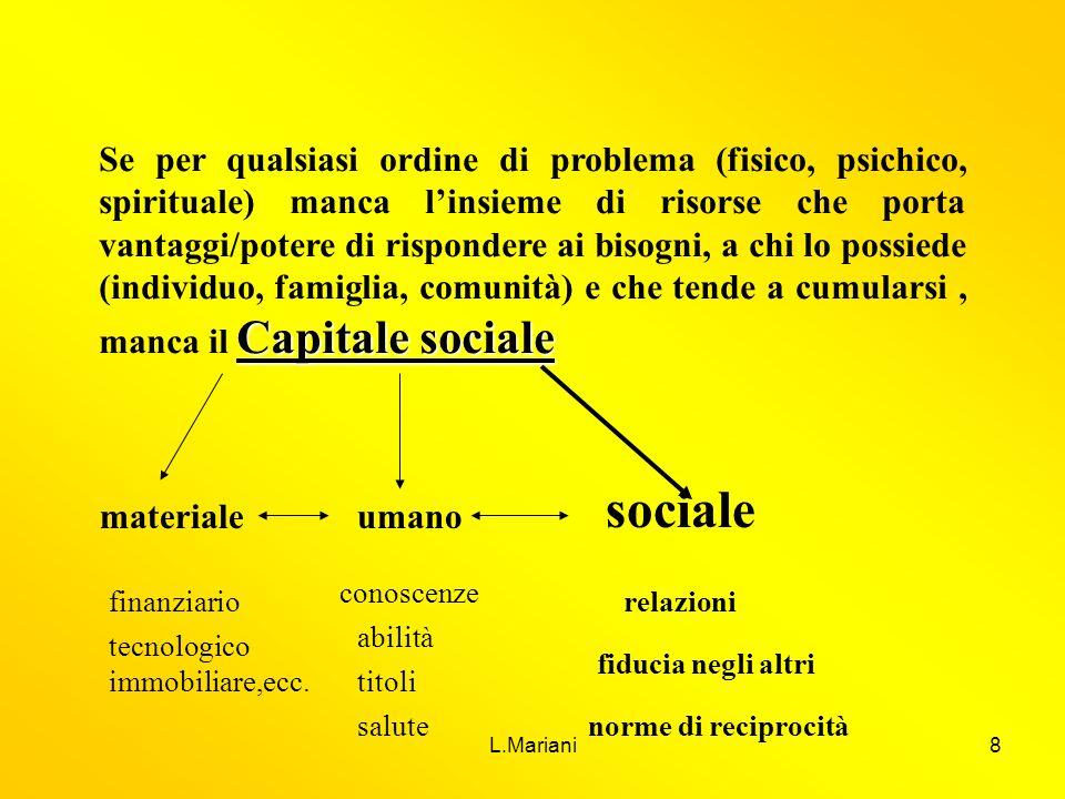 L.Mariani8 Capitale sociale Se per qualsiasi ordine di problema (fisico, psichico, spirituale) manca linsieme di risorse che porta vantaggi/potere di