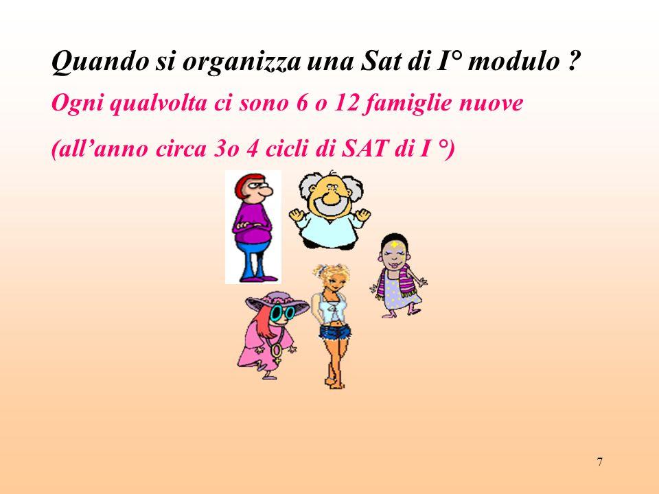 7 Quando si organizza una Sat di I° modulo ? Ogni qualvolta ci sono 6 o 12 famiglie nuove (allanno circa 3o 4 cicli di SAT di I °)