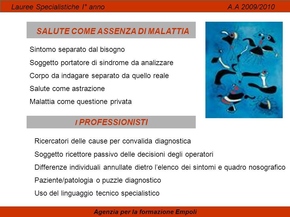 Lauree Specialistiche I° anno A.A 2009/2010 Agenzia per la formazione Empoli STILE PROFESSIONALE BASATO SULLA OGGETTIVIZZAZIONE DELLA MALATTIA E VISONE DEL SOGGETTO COME PAZIENTE PASSIVO SPAZIO PATOLOGIZZATO E NEUTRO PER CHIARIRE CIO CHE E LA MALATTIA IDEA PURAMENTE BIOLOGICA DEL CORPO NON COME VISSUTO CREAZIONE DEL LINGUAGGIO DELLA CURA CATEGORIE NOSOGRAFICHE CON CUI COSTRUIRE LA RELAZIONE PERDITA DELLA CAPACITA DEL SOGGETTO DI PARLARE RACCONTARE LA SOFFERENZA TRADIZIONE CLINICA
