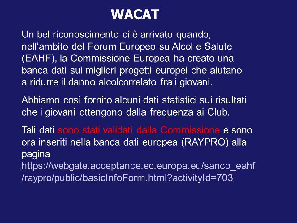 WACAT Un bel riconoscimento ci è arrivato quando, nellambito del Forum Europeo su Alcol e Salute (EAHF), la Commissione Europea ha creato una banca da