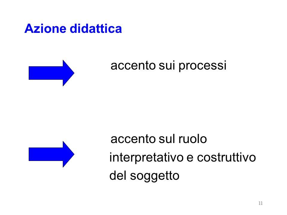 1.2. DIREZIONI DELLAZIONE DIDATTICO-EDUCATIVA DIMENSIONE COGNITIVA CONOSCENZE (informazioni, concetti, principi….) CAPACITA (induzione, ragionamento,
