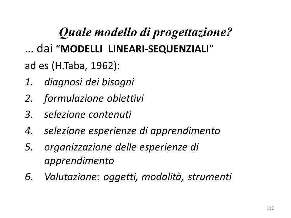 PROCEDIMENTO EDUCATIVO EDUCATIVO modello logico- concettuale (rappresentazione in chiave progettuale) modello logico- concettuale (rappresentazione in