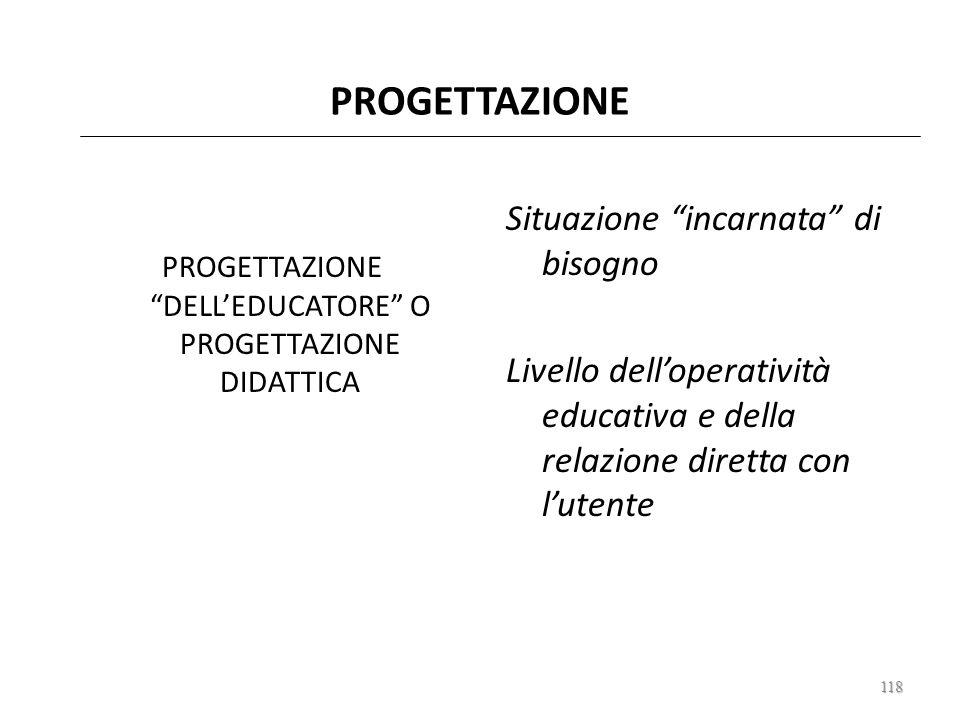 2.3. LIVELLI DEL PROGETTARE PIANIFICAZIONE PROGETTAZ. ISTITUZIONALE INTERISTITUZIONALE PROGETTAZIONE INTRAISTITUZIONALE Proiezione statistica dei biso