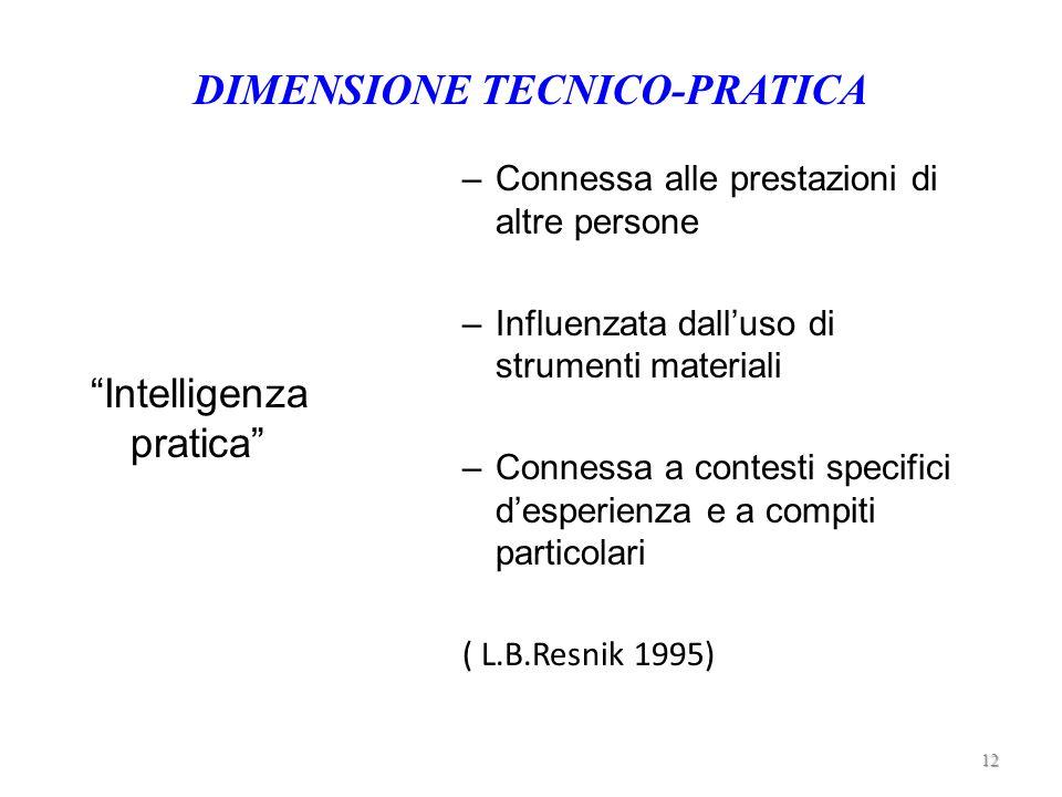 Azione didattica accento sui processi accento sul ruolo interpretativo e costruttivo del soggetto 11