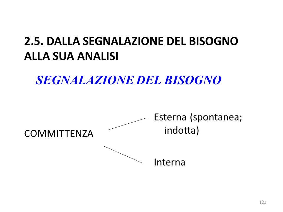 2.4. FASI DEL PROGETTARE Riconoscimento del problema/segnalazione del bisogno Definizione del problema/analisi del bisogno Identificazione della situa