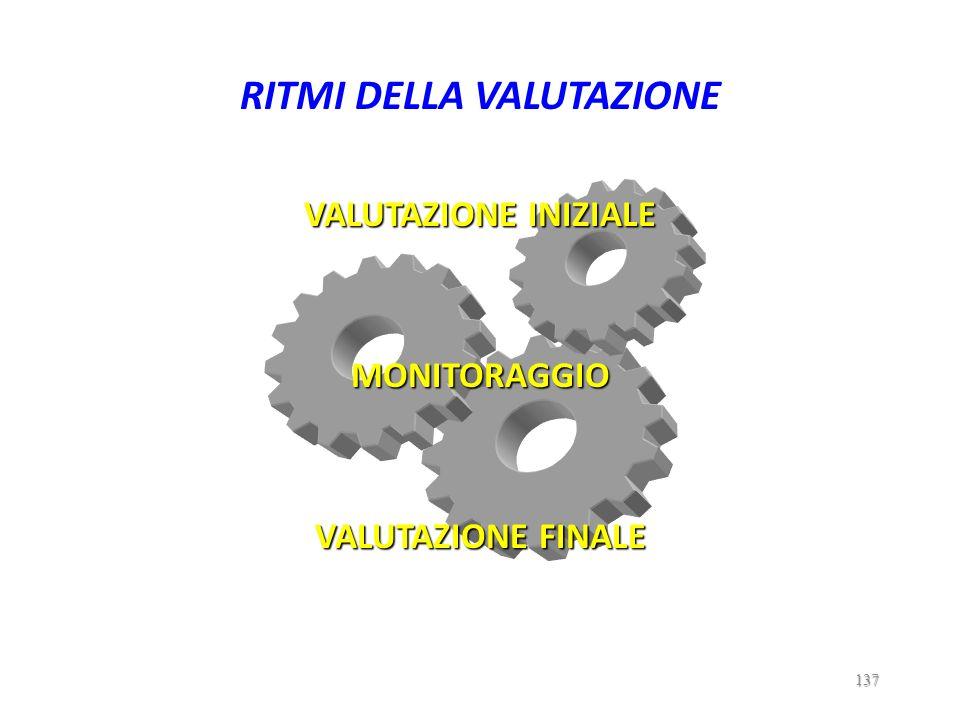 2.7. PROGETTAZIONE E VALUTAZIONE FUNZIONI DELLA VALUTAZIONE È processo continuo, strettamente intrecciato con lazione didattica, che contribuisce a re