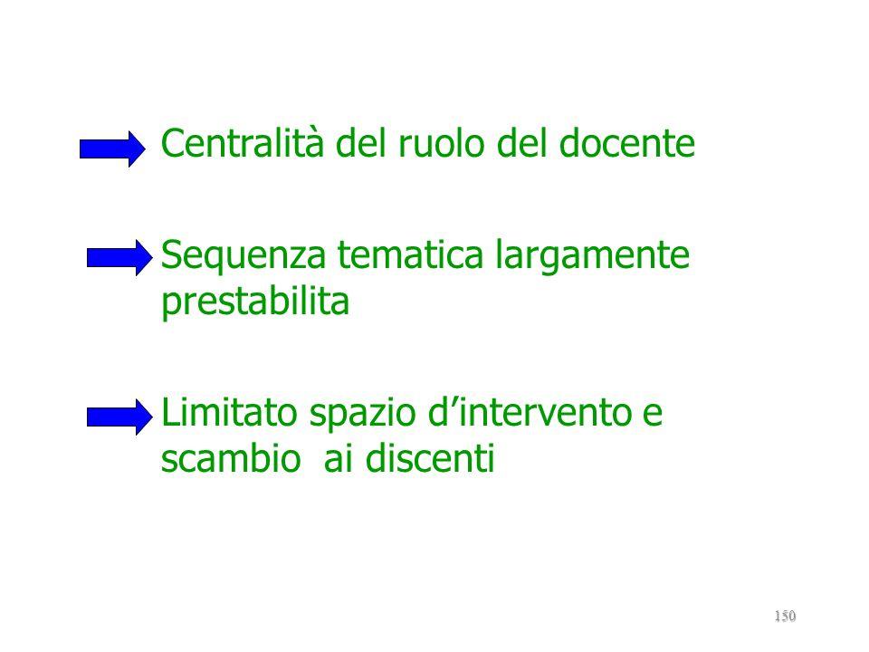 3.3. LA LEZIONE Caratteristiche Esposizione, a carattere prevalentemente verbale, di contenuti culturali da parte di un esperto, finalizzata a promuov
