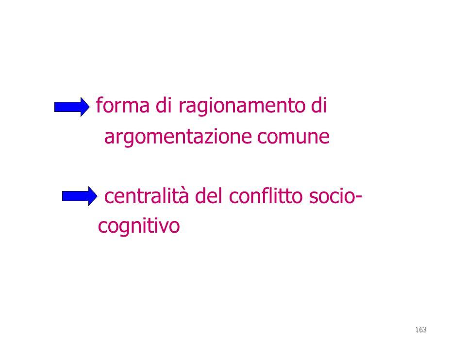 ruolo di facilitatore da parte del conduttore centralità dello scambio tra i partecipanti intorno ad un tema prestabilito 162