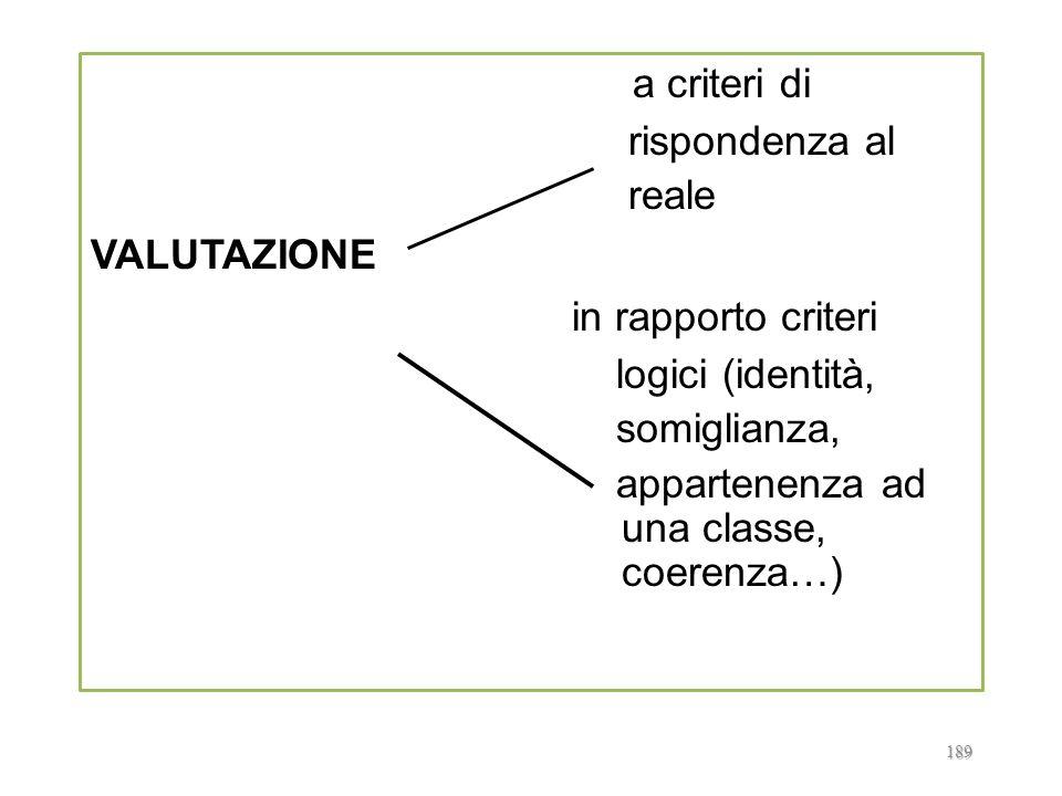 J. P. Guilford EVALUATION come operazione dellintelligenza: COMPRENSIONE – MEMORIA – PENSIERO DIVERGENTE – PESIERO CONVERGENTE- VALUTAZIONE 188