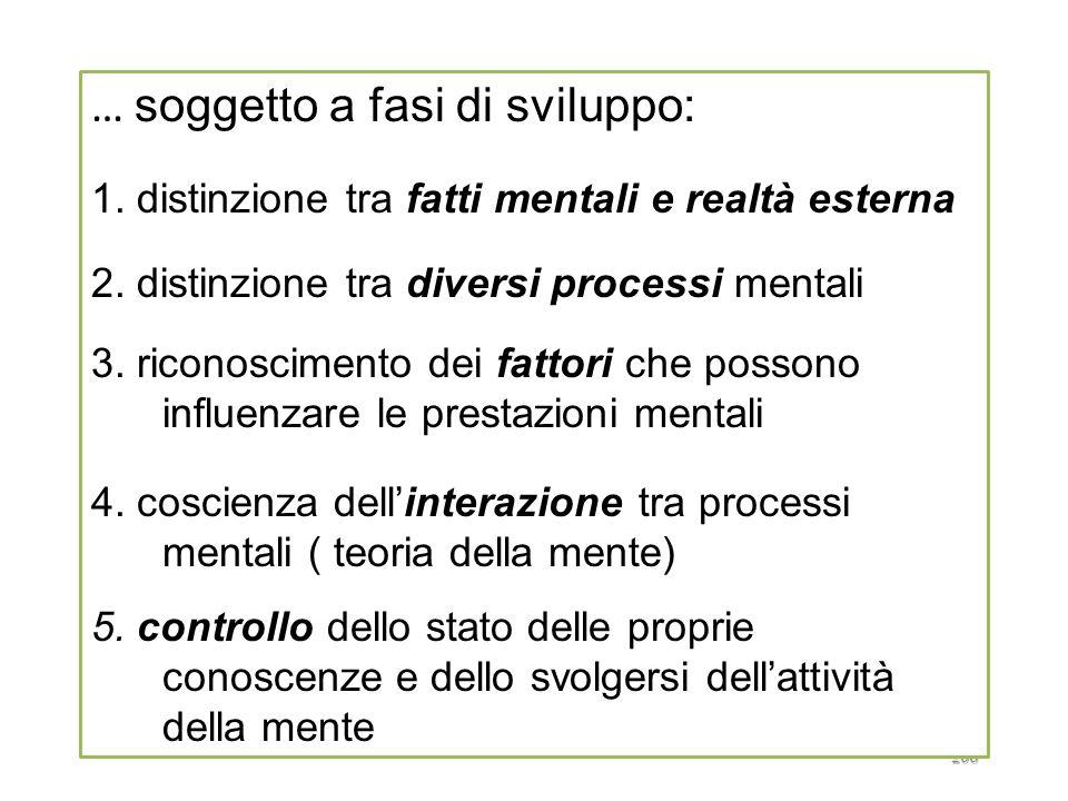H.M.Wellman Metacognizione come insieme integrato di aspetti….. -CONOSCENZE SULLATTIVITÀ MENTALE (memoria, processi conoscitivi, strategie…) -CONOSCEN