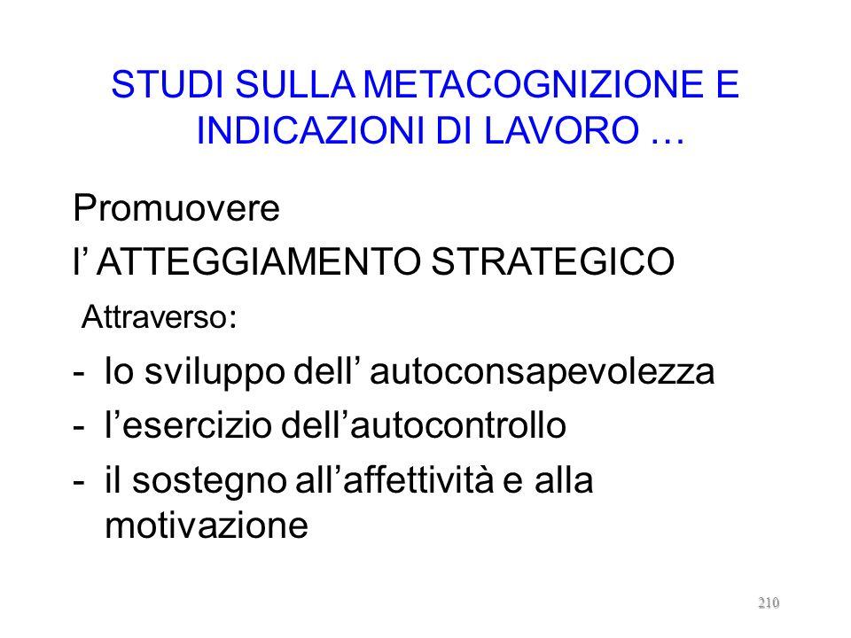 J.Borkowsky e M.Pressley Metacognizione come abilità strategica 1. Conoscenza di singole strategie 2. Conoscenza delle relazioni tra strategie 3. Cons