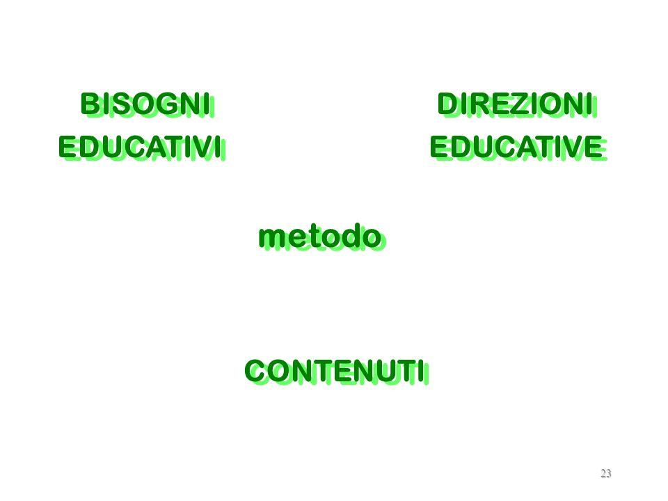 … al metodo possono essere riferiti aspetti quali lo stile educativo, lorganizzazione dei contenuti culturali, la strutturazione di un processo didatt
