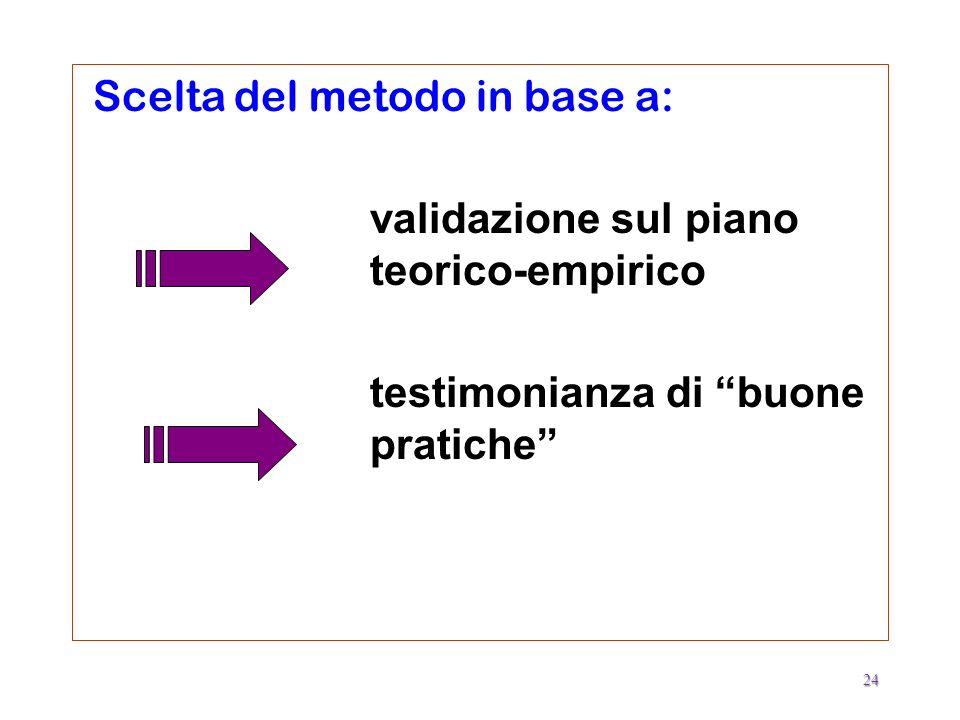 BISOGNI DIREZIONI EDUCATIVI EDUCATIVE metodo CONTENUTI BISOGNI DIREZIONI EDUCATIVI EDUCATIVE metodo CONTENUTI 23