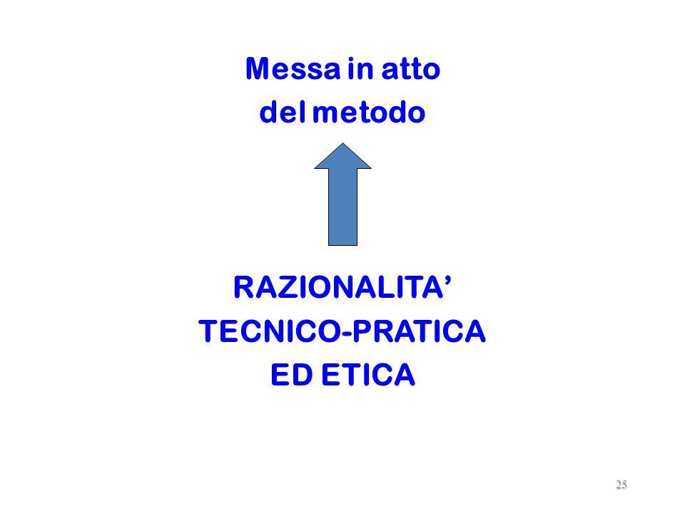Scelta del metodo in base a: validazione sul piano teorico-empirico testimonianza di buone pratiche 24