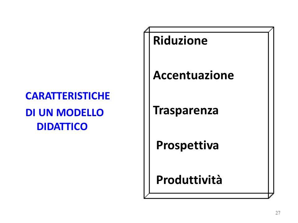 MODELLO DIDATTICO Schema concettuale secondo cui viene strutturata ed ordinata la pratica educativa; proposta di uneccellenza nella organizzazione e g